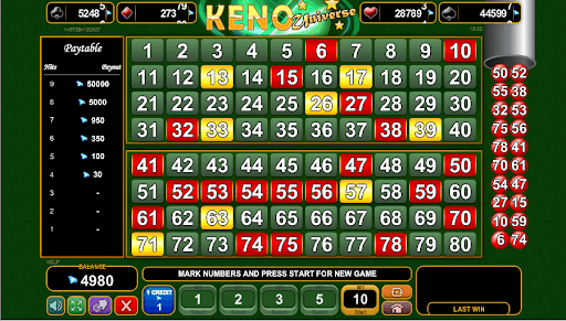 Rules Of Online Casino Keno Games Type Of Bets